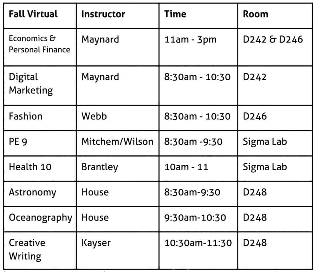 Economics & Personal Finance, Maynard, 11am - 3pm, Room D242 & D246, Digital Marketing, Maynard, 8:30am - 10:30, Room D242, Fashion, Webb, 8:30am - 10:30, Room D246, PE9, Mitchem/Wilson, 8:30am - 9:30, Sigma Lab, Health 10, Brantley, 10am - 11, Sigma Lab, Astronomy, House, 8:30am-9:30, Room D248, Oceanography, House, 9:30am-10:30, Room D248, Creative Writing, Kayser, 10:30am-11:30, Room D248