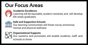 focus-areas