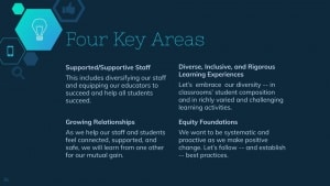 Four Key Areas Slide. Text repeated on the web page.