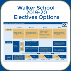 graphic for Walker Electives Options 2019-20