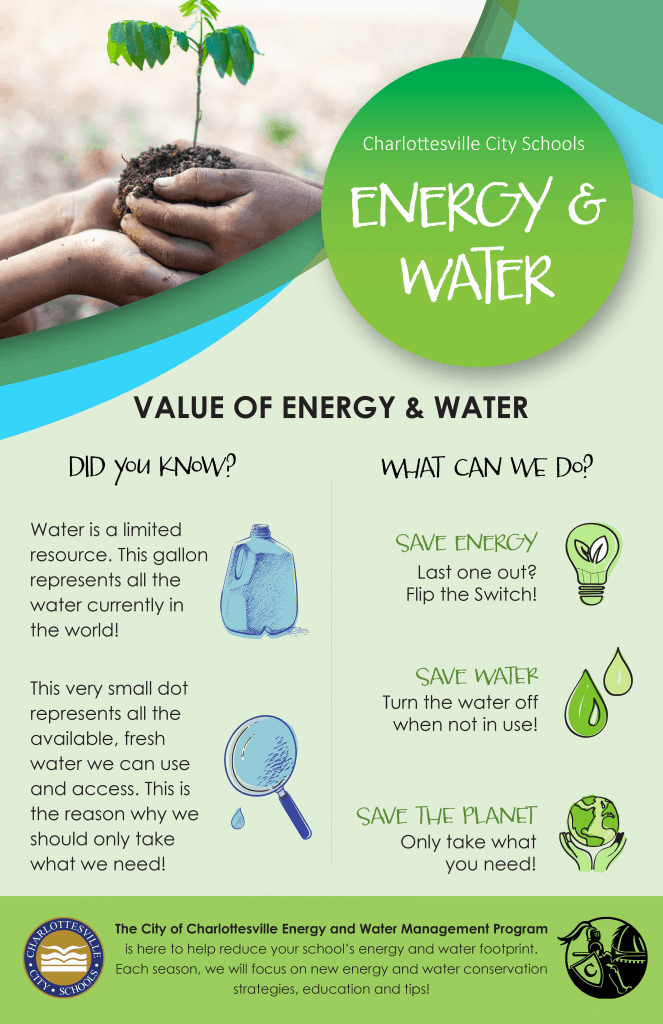 water and energy management poster