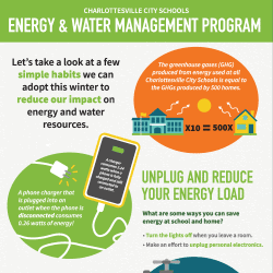 Energy and Water Management Winter Quarter poster