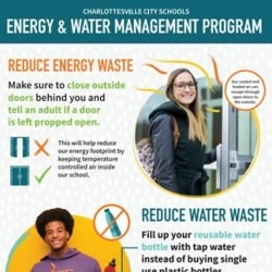 Energy and Water Management Program: Spring Quarter Poster image discusses reducing water and energy waste