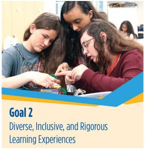 Equity Goal 2: Diverse, Inclusive, and Rigorous Learning Experience. Image shows 3 students working together in science class.