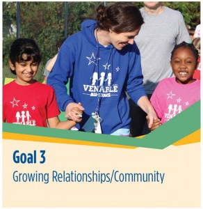 Equity Goal 3: Growing Relationships/Community. Image shows teacher walking hand-in-hand with 2 students.