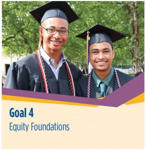 Equity Goal 4: Equity Foundations. Image: 2 gradates in regalia