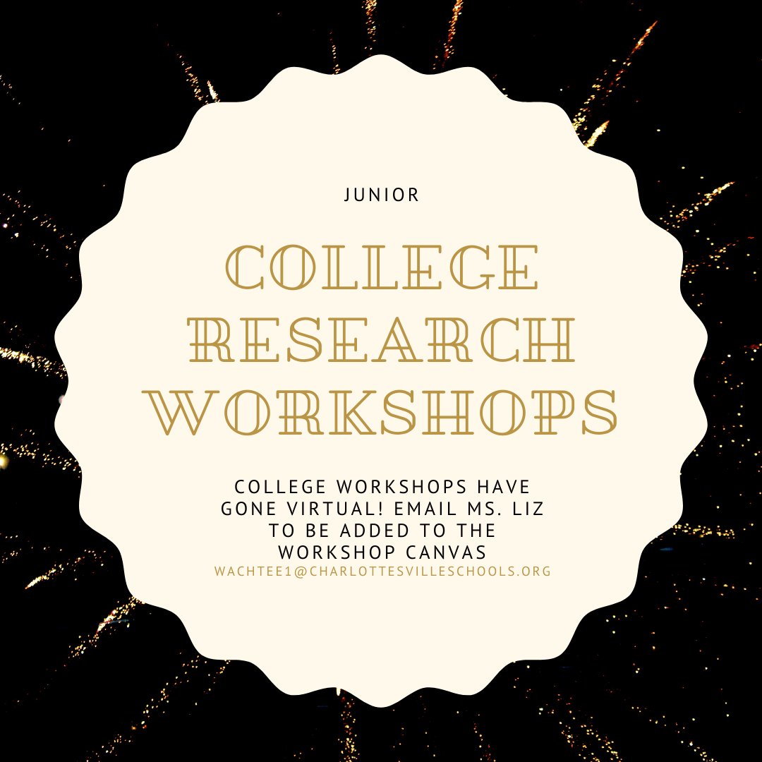 graphic for College Research Workshops