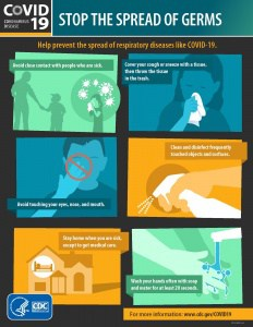 CDC poster about stopping germs (see list in text)