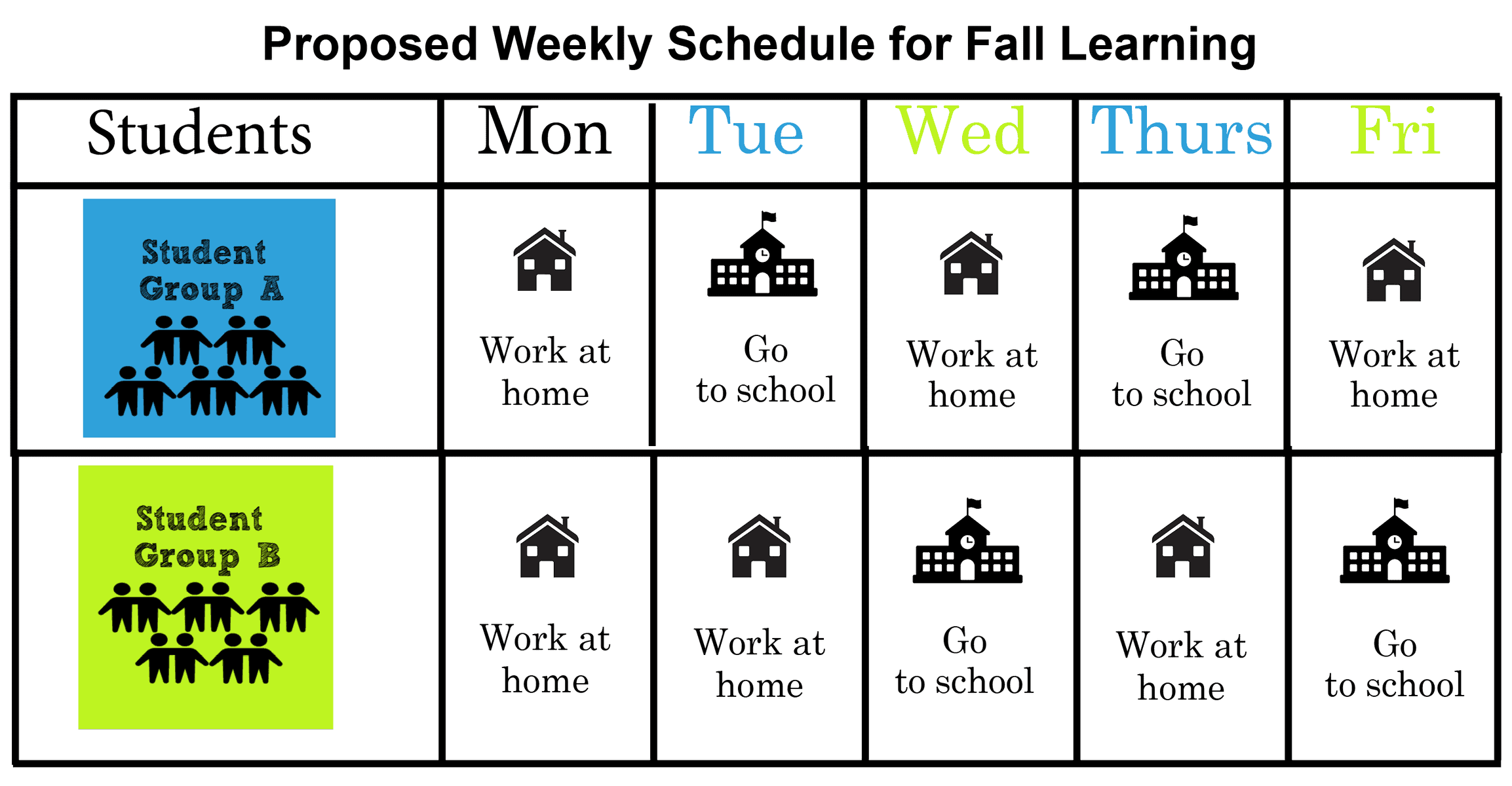 graphic showing a sample week of hybrid learning