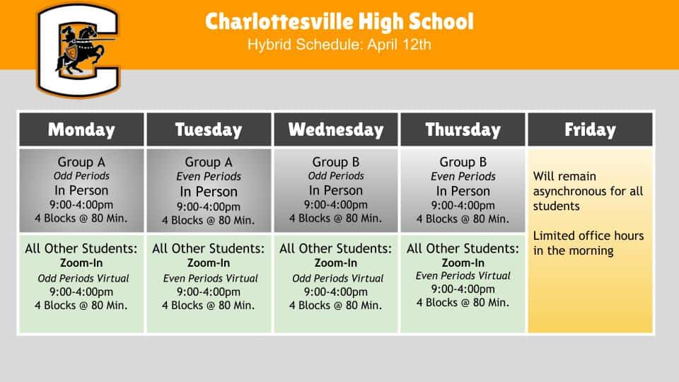 CHS Hybrid Schedule. Virtual students log in via Zoom Monday-Thursday. In-Person students log in 2 days a week (Monday/Tuesday or Wednesday/Thursday) and zoom in the other 2. Fridays remain asynchronous (independent learning with office hours) for all students.